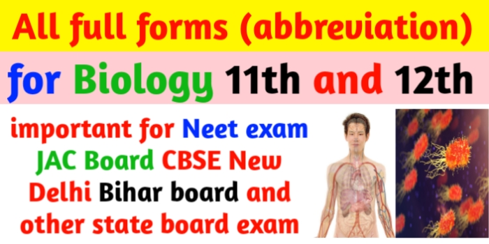 Biology 11th and 12th all full forms (abbreviation)